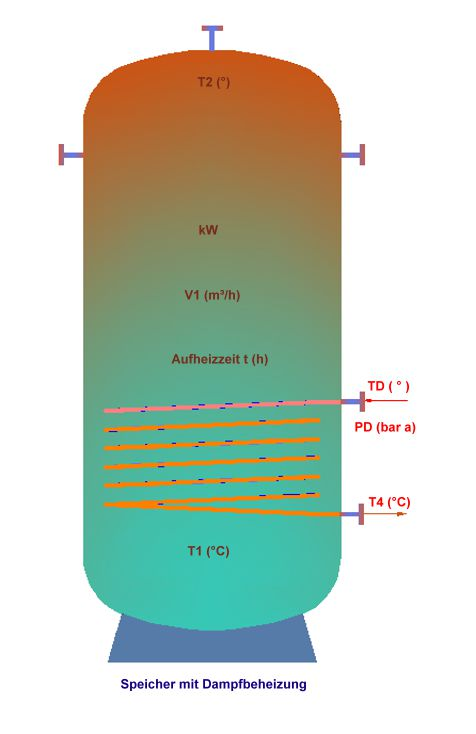 Dampftechnik, Dampf-Schalldämpfer, Entgaser - Brunke Prozesstechnik