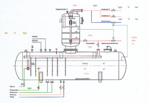 Kessel-Speisewasser-Entgasungssystem